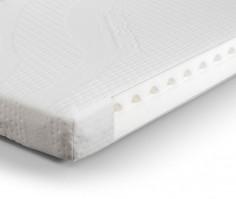 julian-bowen/Clima-Smart-Foam-Cotbed-Mattress.jpg